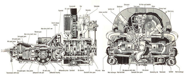 engine vee centre online diagram of formula vee engine
